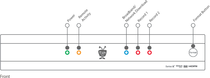 TiVo Premiere front diagram