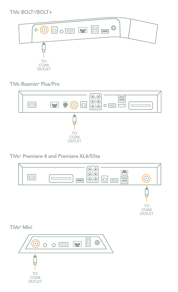 guides how to get connected how to connect to your home network rh tivo com tivo moca adapter diagram TiVo Moca Filter