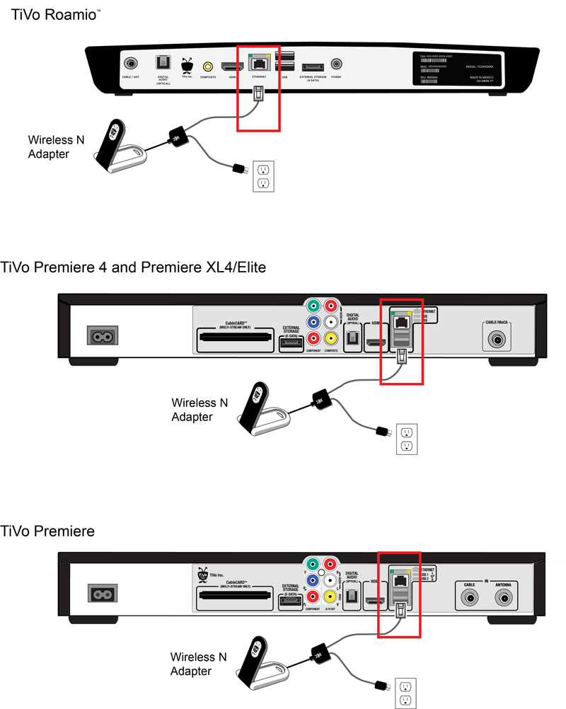Guides How To Get Connected Connect Your Home Network Moca Modem And Wiring Diagram The Ethernet Cable From Adapter Back Of Tivo Box