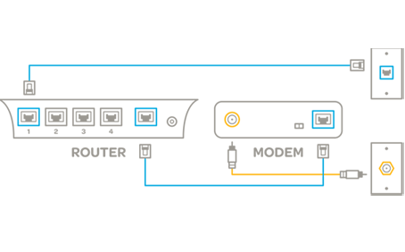 diagram showing generic router or modem connecting to an outlet